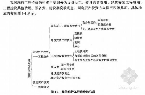 建筑工程工程预决算与工程量清单计价编制(含实例 469页)