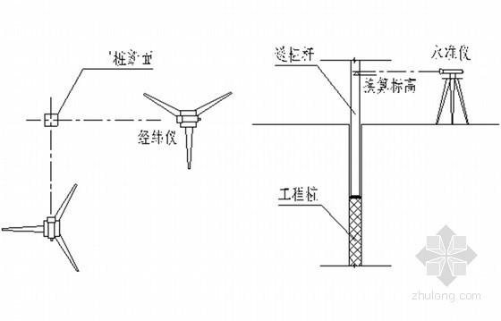 地下车库PHC管桩基础施工方案