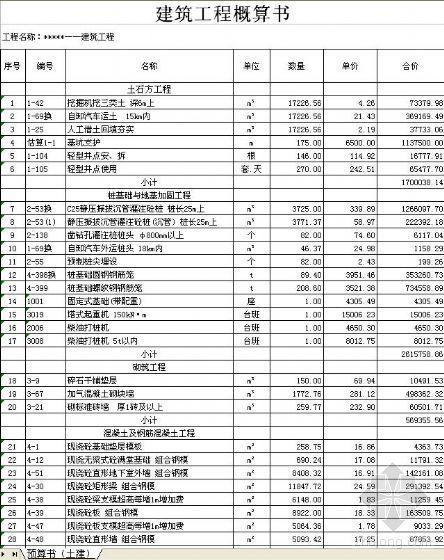 [浙江]小高层住宅楼土建工程预算书