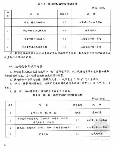 2009安徽省安装工程计价定额综合单价(电气设备安装)