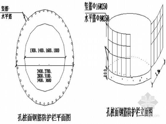 [重庆]商业广场基础工程施工方案(挖孔桩 独立基础)