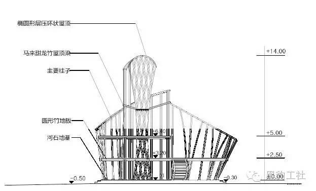 景观设计中的竹建筑案例浅析——巴厘岛上的竹子学校_13