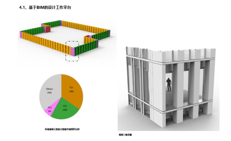 南京某地块项目幕墙设计咨询及幕墙施工图设计述标文件(PPT,共137页)