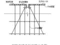 模板工程专项施工方案(高层塔楼)