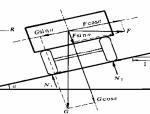 道路勘测设计之二平面设计(PPT,59页)