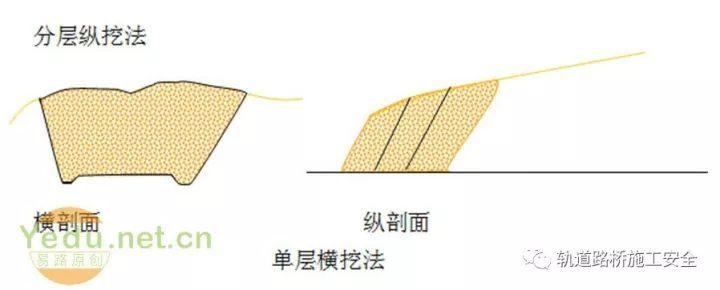 高边坡施工与安全专项施工方案_5