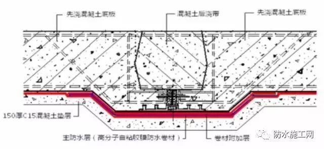 预铺型防水卷材在地下工程的分析_11