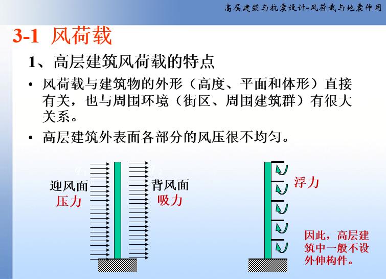 风荷载及地震作用