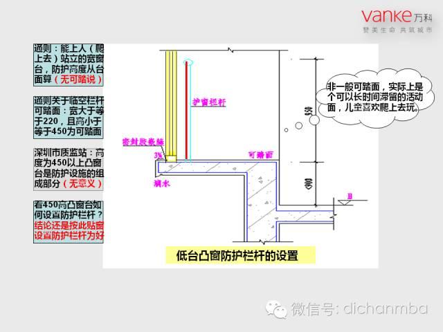 万科房地产施工图设计指导解读(含建筑、结构、地下人防等)_10