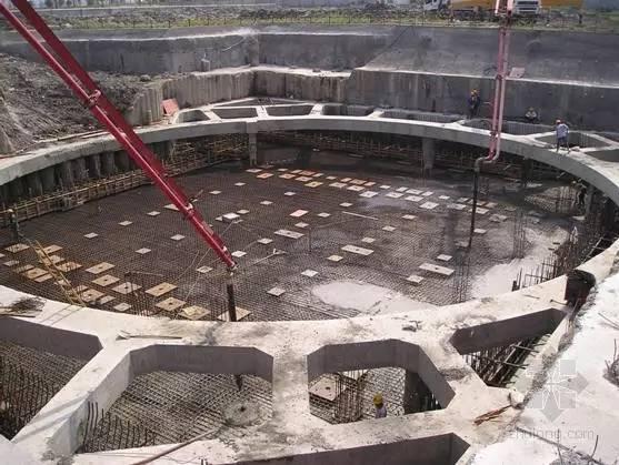 最全深基坑工程安全防控关键点,值得看看