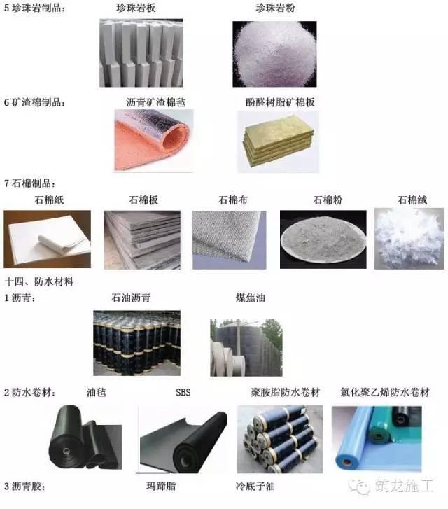 """常用建筑工程材料详细分类及高清图片,学完就能变身""""百科全书""""_12"""
