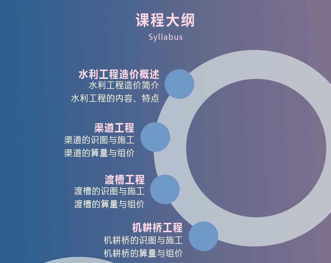 课程内容包含: 渠道、渡槽、机耕桥 措施项目和其他项目的计量计价; 材料价格调整。
