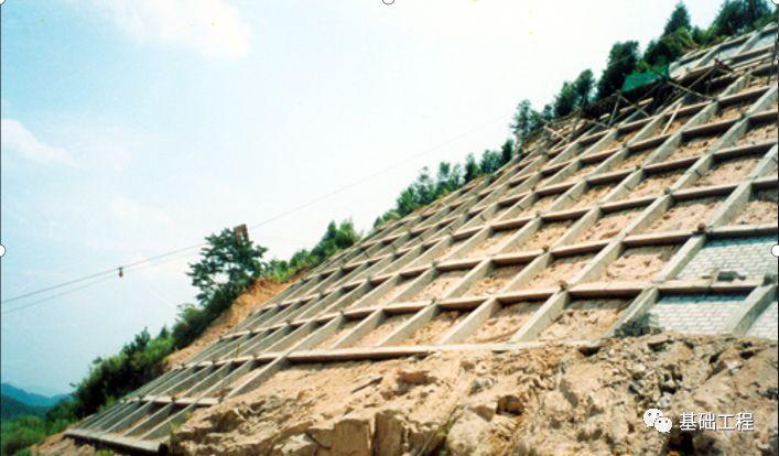 常见基坑围护结构设计(1)