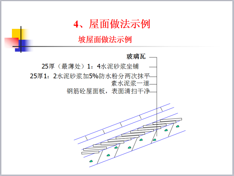 屋面工程PPT讲义总结(149页,附图丰富)