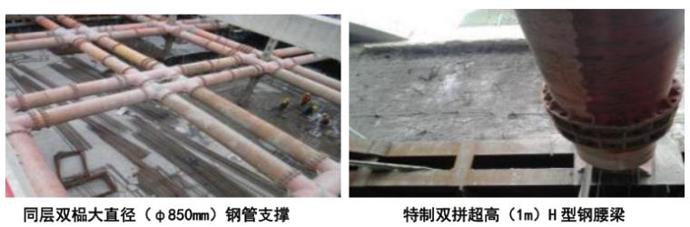 QC小组成果文件(中铁,钢支撑安装)_2