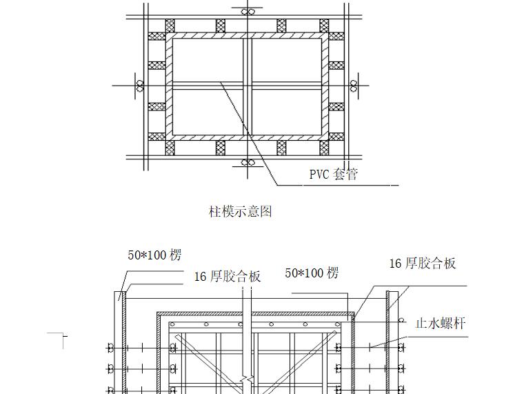 30层高层住宅拆迁安置房施工组织设计(共141页)