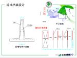 公路改建工程工程准备计划