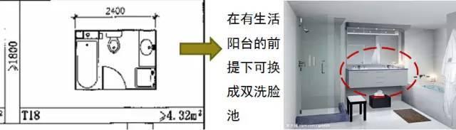 住宅户型的合理尺度(经济型、舒适型、享受型)_21