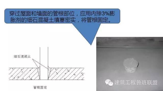 图文解读建筑工程各专业施工细部节点优秀做法_82