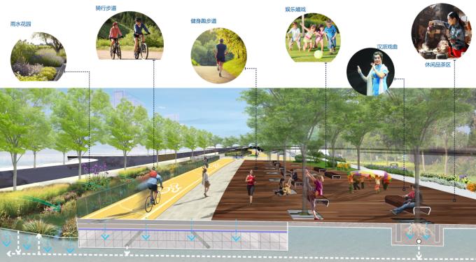 """[湖北]""""海绵城市""""汉派文化核心绿轴生态滨江商业核心区景观设计方案_14"""