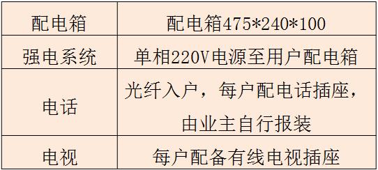 碧桂园4.0精装修标准——核心亮点_8