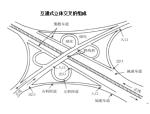 高速公路立体交叉设计(PPT,56页)