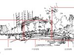 景观设计手绘:草图与细节,手绘大师作品