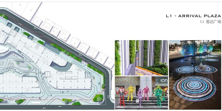 最新-创智谷项目景观资料方案文本设计pfd(70页)_6