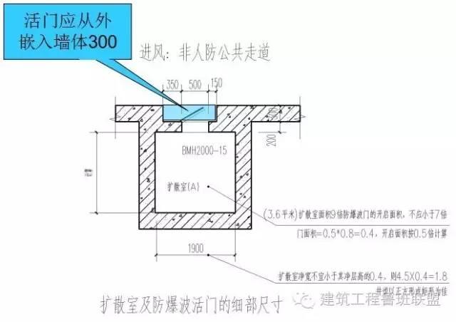基于实例来看一看建筑人防是如何设计的_13