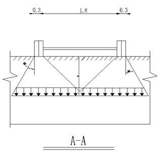基坑支护设计汽车等效均布荷载的计算方法