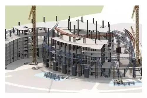 BIM绿色建筑设计的未来趋势