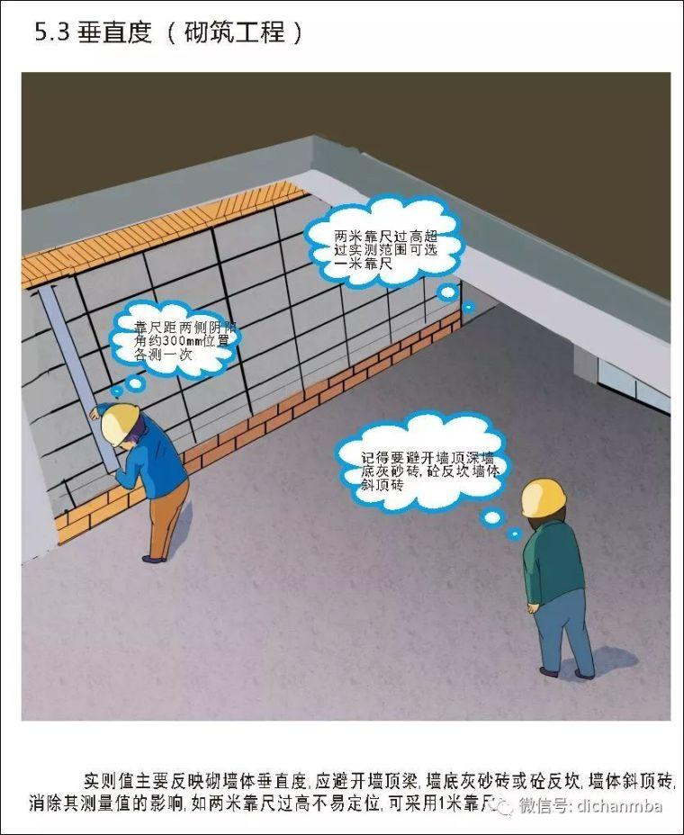 详解在建工程实测实量可视化体系(全套),完美!!!!_28