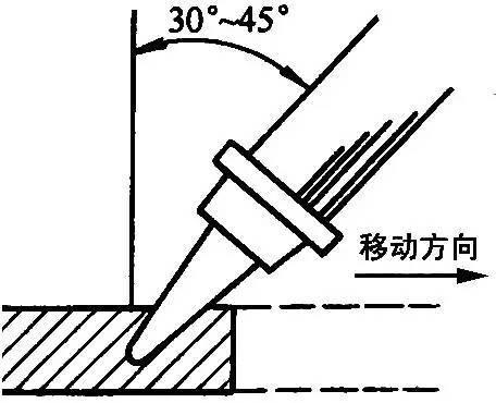 全面详细的屋面防水施工做法图解,逐层分析!_27