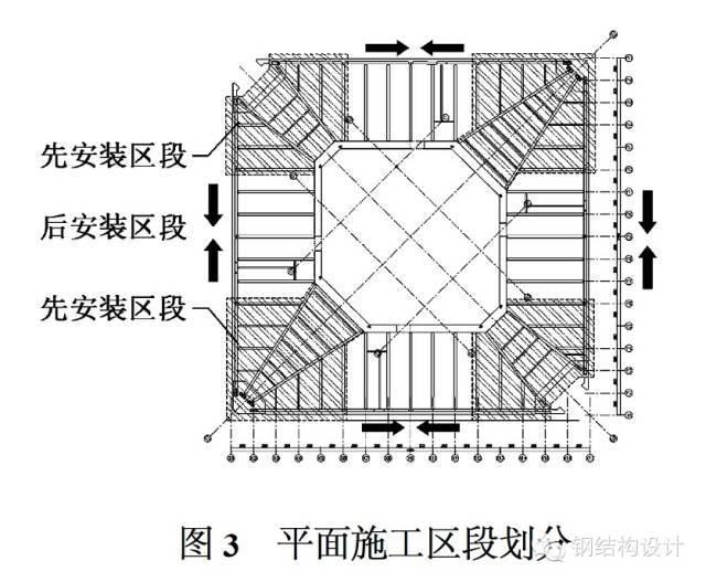 超高层赏析--上海环球金融中心钢结构施工技术_3