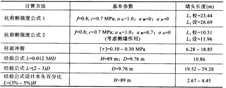 中小型水电站施工质量控制指南_5