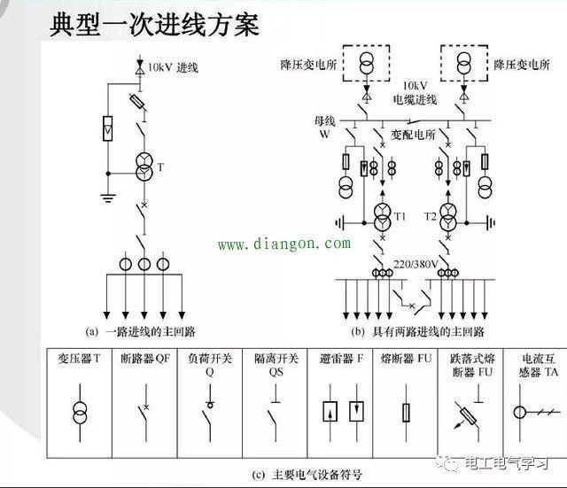 如何快速读懂电气图纸?先看看这些建筑电气常用的图形符号