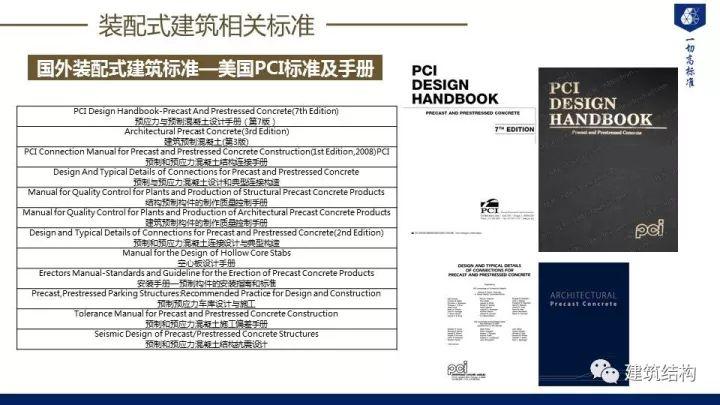 装配式建筑发展情况及技术标准介绍_31