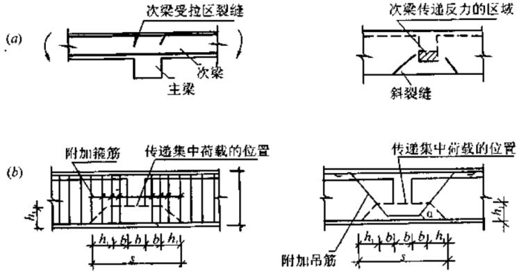 钢筋混凝土结构设计_5