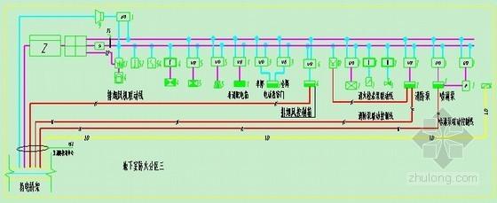 5栋15层楼宇建筑电气毕业设计论文96页