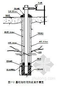 小(一)型病险水库除险加固工程技术标投标书