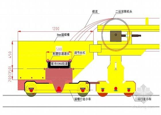 [QC成果]掘进机二运缓冲跑车转载装置的研制(附图较多)