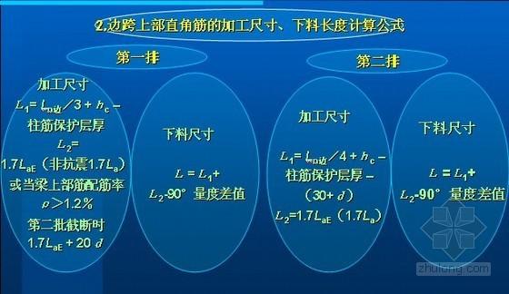 框架梁中钢筋下料长度的计算培训讲义(附计算实例)