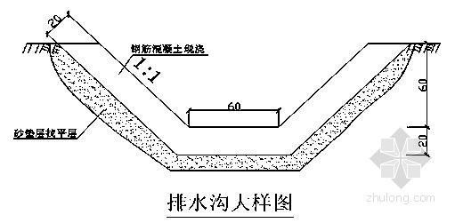 高速铁路路基排水与边坡防护施工方案