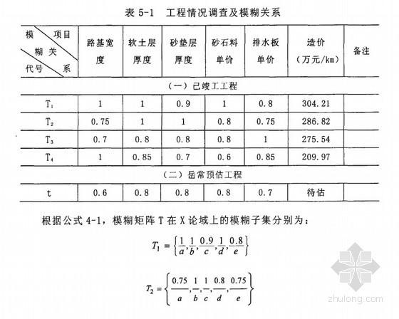 [硕士]公路工程变更控制研究[2009]