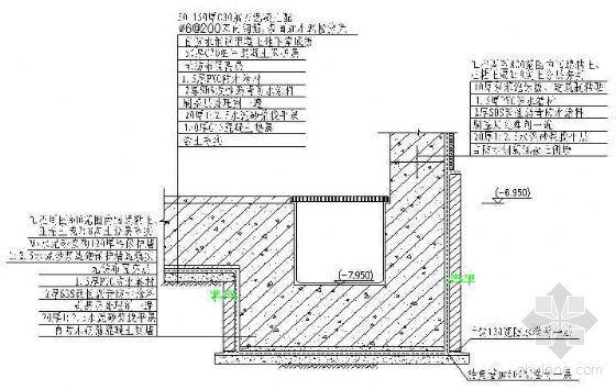 中山某大型综合建筑工程地下室防水施工方案(SBS PVC)
