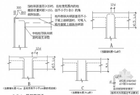 [北京]大型商业文化综合楼钢筋施工方案(剥肋滚轧直螺纹连接)