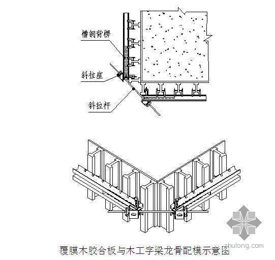 江西某机场航站楼高柱施工方案(覆膜木胶合板 8.1m高)