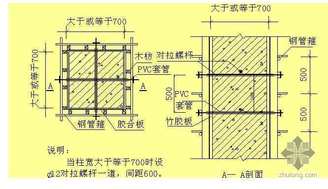 武汉某框架结构厂房模板施工方案(木胶合板 高支模)