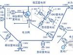 建筑供配电系统案例分析PPT资料153页(4路10KV)