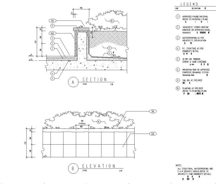 [广东]山水人家景观施工图设计(包含210个CAD+现场照片)-树池设计